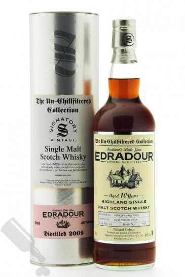 Edradour 10 years 2009 - 2019 #14