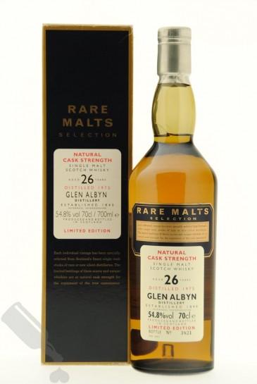 Glen Albyn 26 years 1975 - 2002